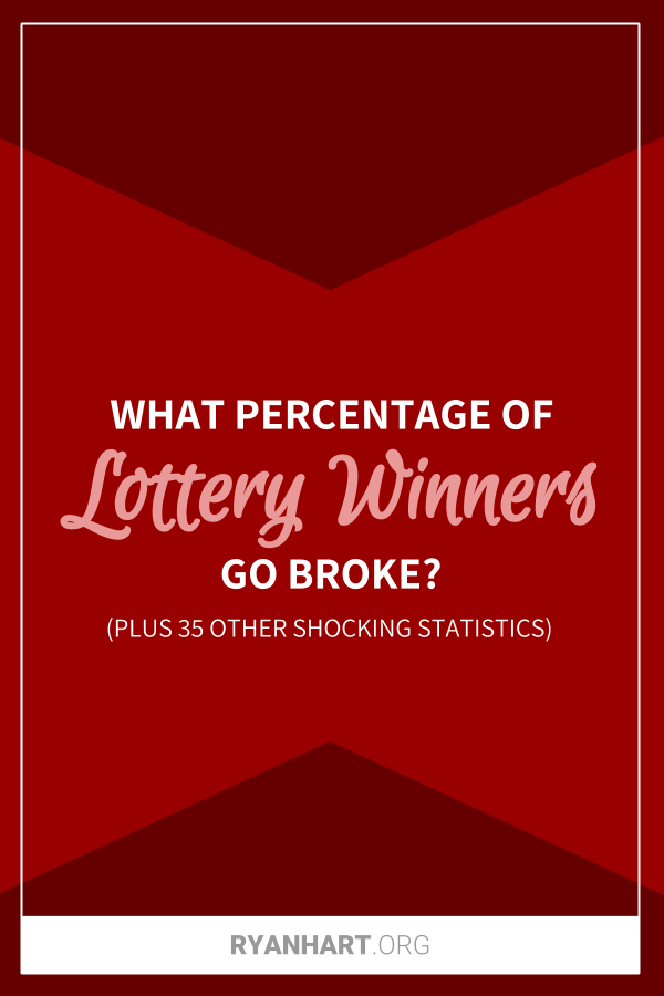 What Percentage of Lottery Winners Go Broke? (Plus 35 More